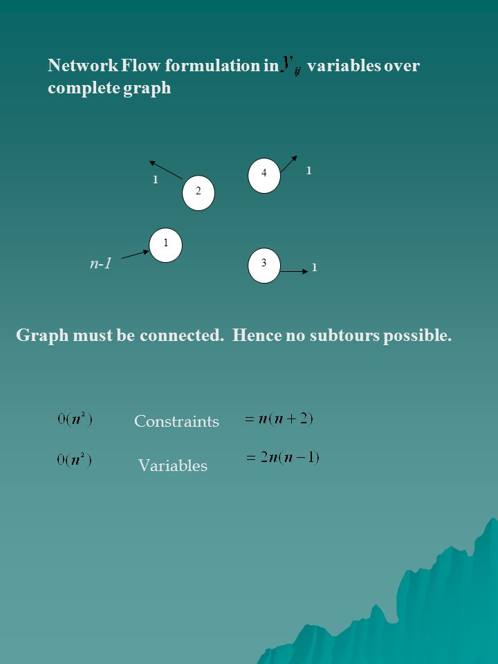 Network Flow formulation in variables over complete graph