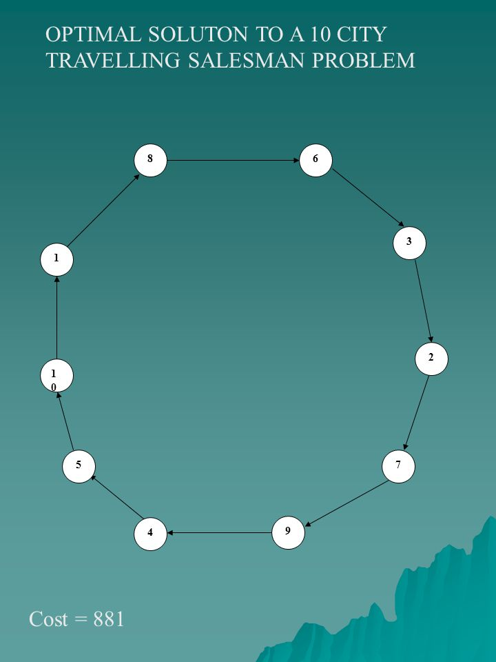 OPTIMAL SOLUTON TO A 10 CITY TRAVELLING SALESMAN PROBLEM