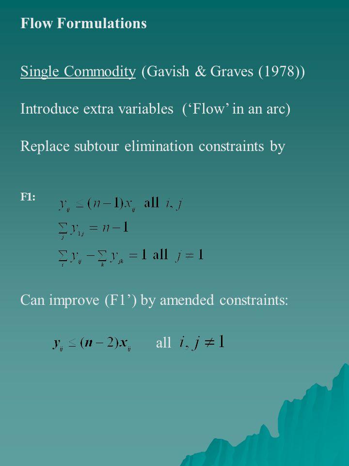 Single Commodity (Gavish & Graves (1978))