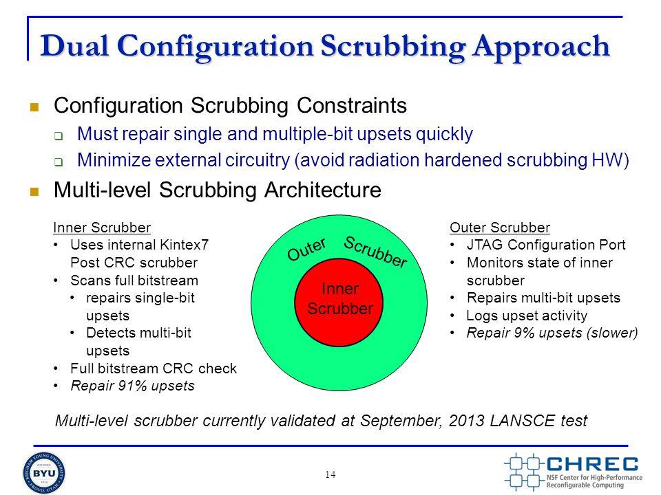 Dual Configuration Scrubbing Approach
