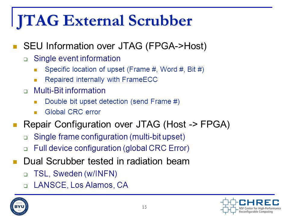 JTAG External Scrubber