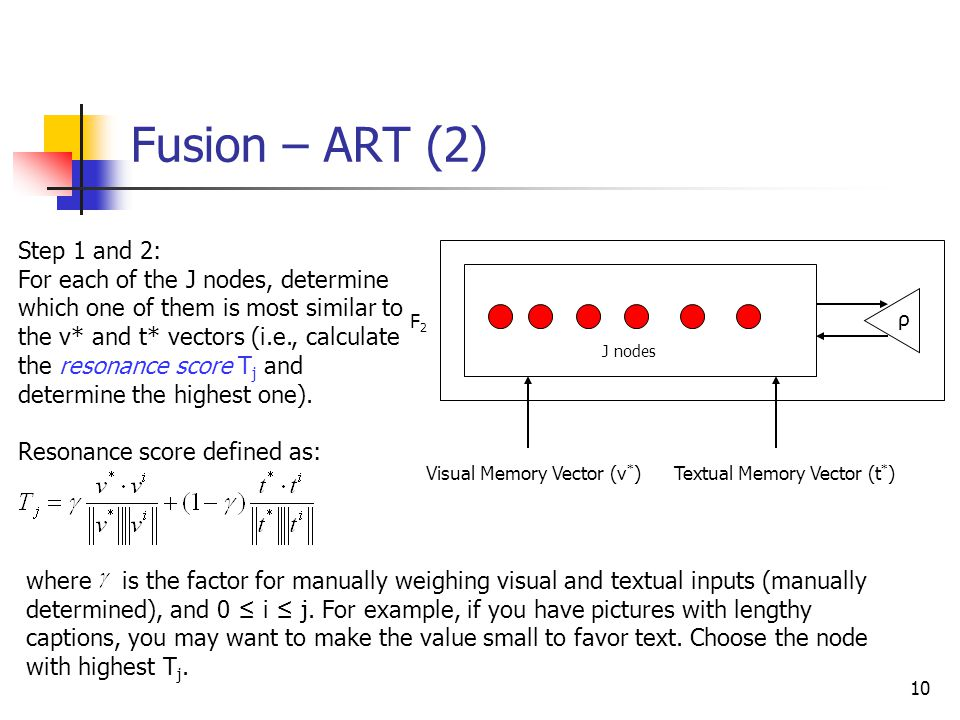 Fusion – ART (2) Step 1 and 2: