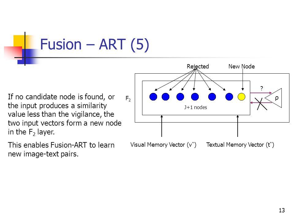 Fusion – ART (5) Rejected. New Node.