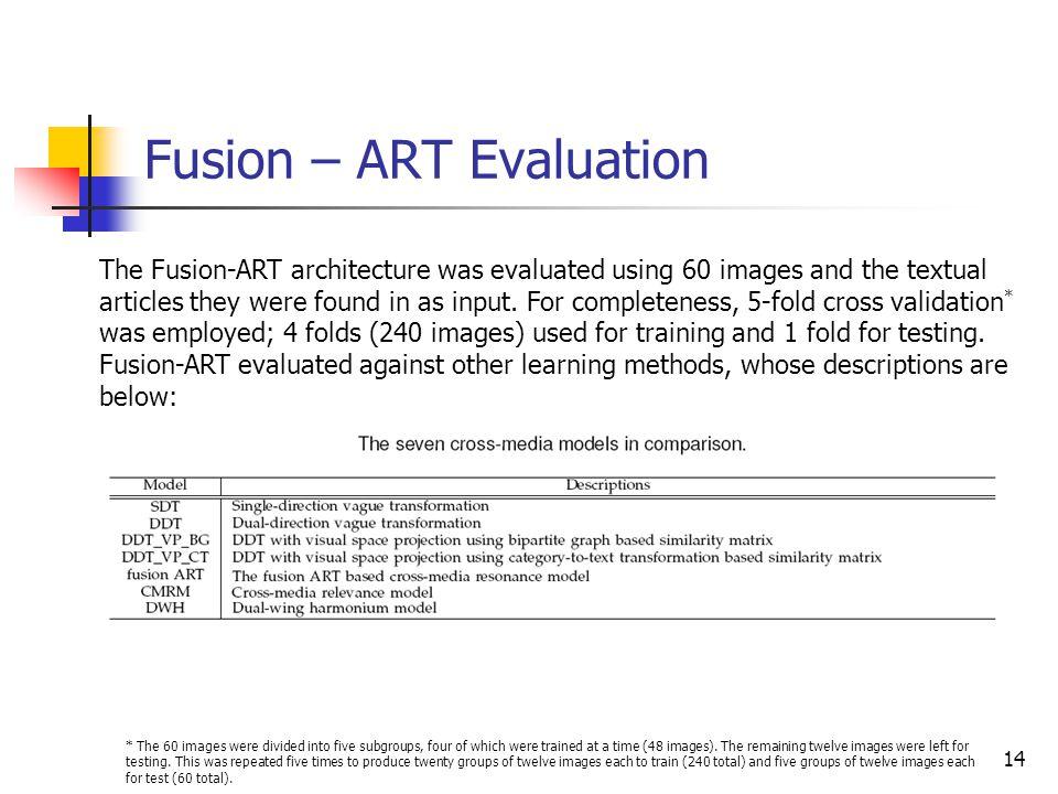 Fusion – ART Evaluation