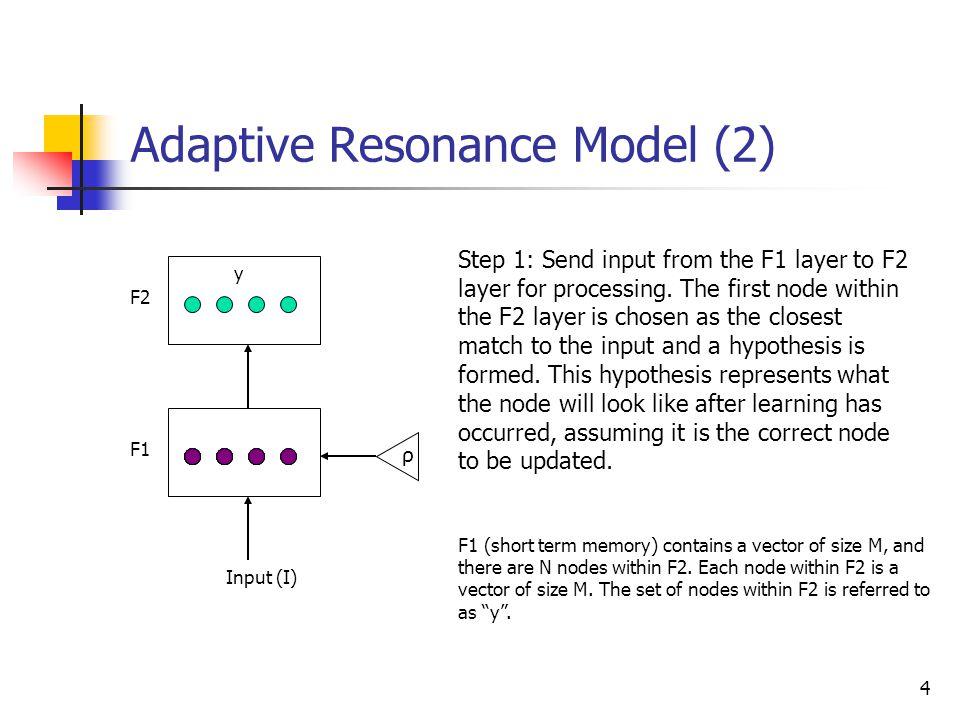 Adaptive Resonance Model (2)