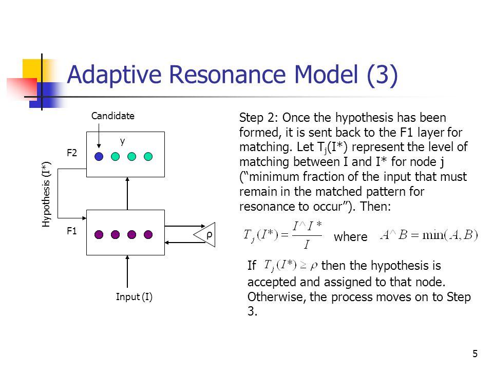Adaptive Resonance Model (3)
