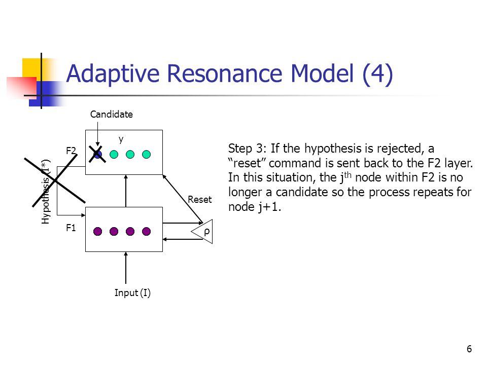 Adaptive Resonance Model (4)