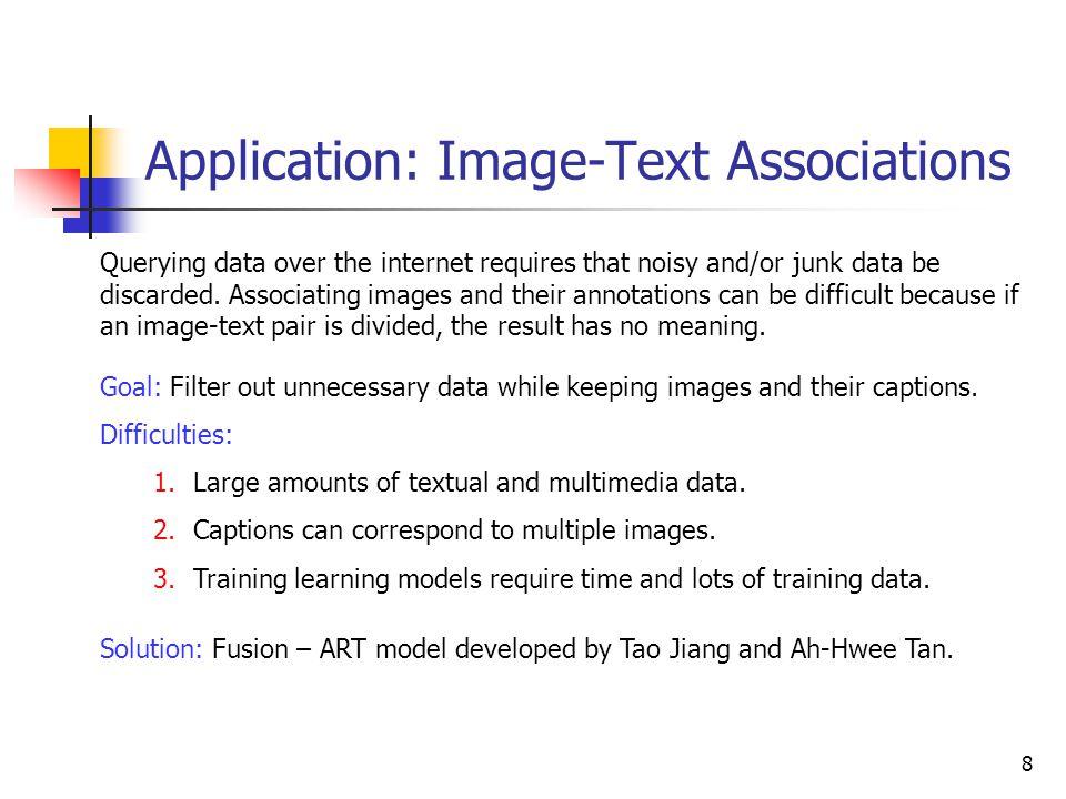 Application: Image-Text Associations