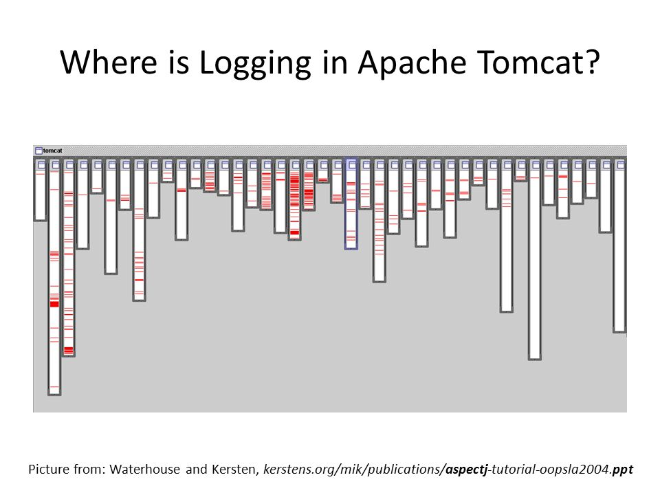 Where is Logging in Apache Tomcat