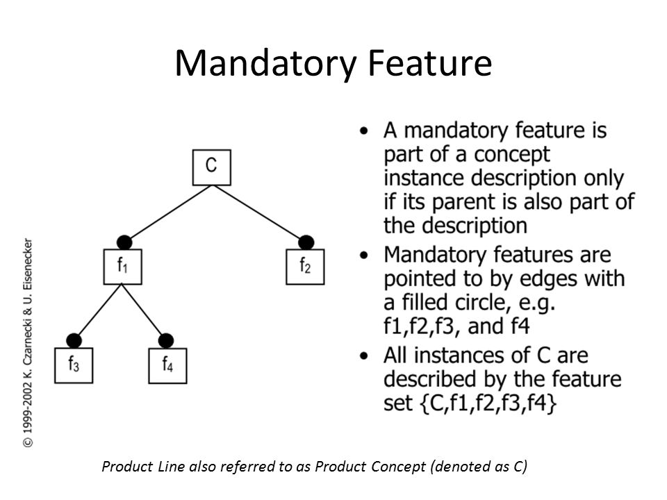 Mandatory Feature Product Line also referred to as Product Concept (denoted as C)
