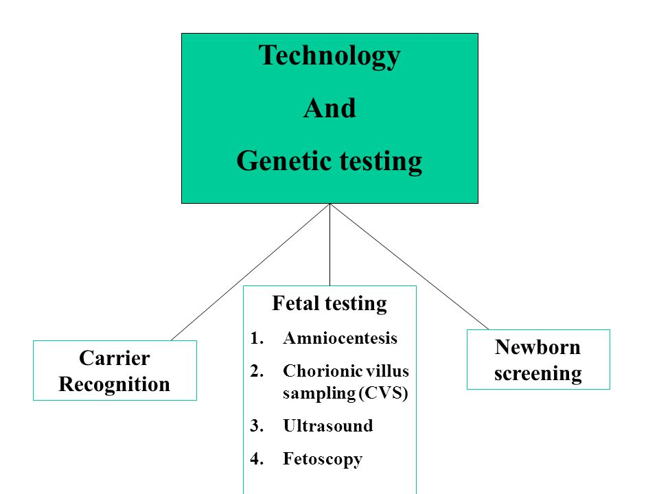 Technology And Genetic testing