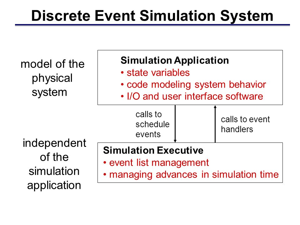 Discrete Event Simulation System