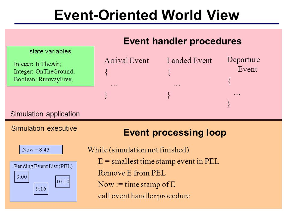 Event-Oriented World View