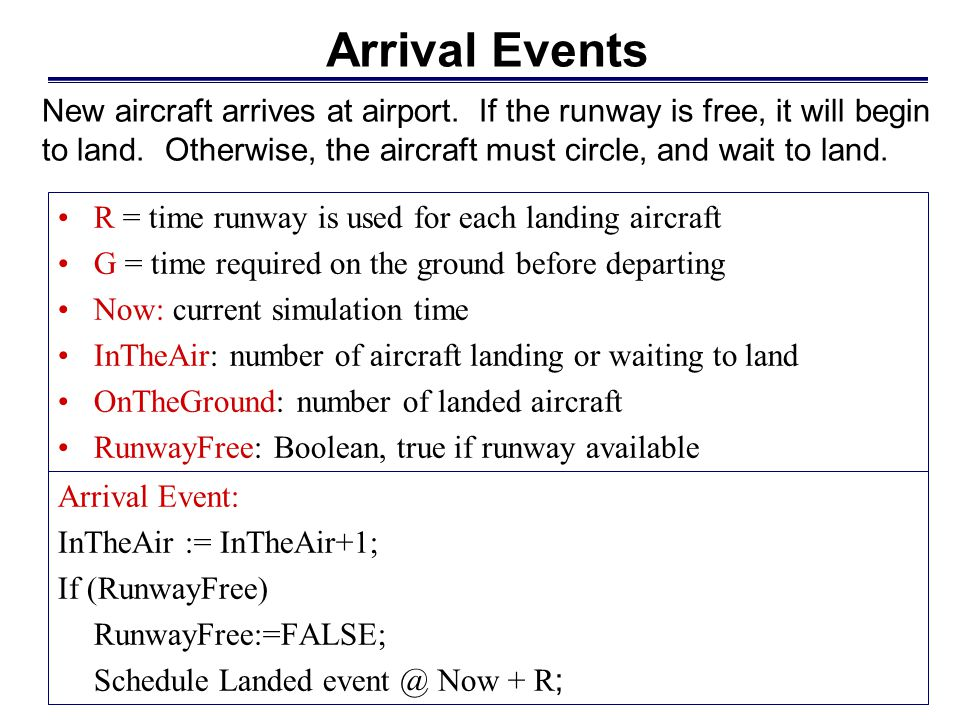 Arrival Events New aircraft arrives at airport. If the runway is free, it will begin.