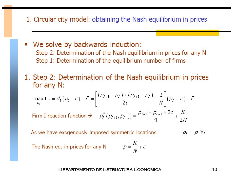 1. Circular city model: obtaining the Nash equilibrium in prices