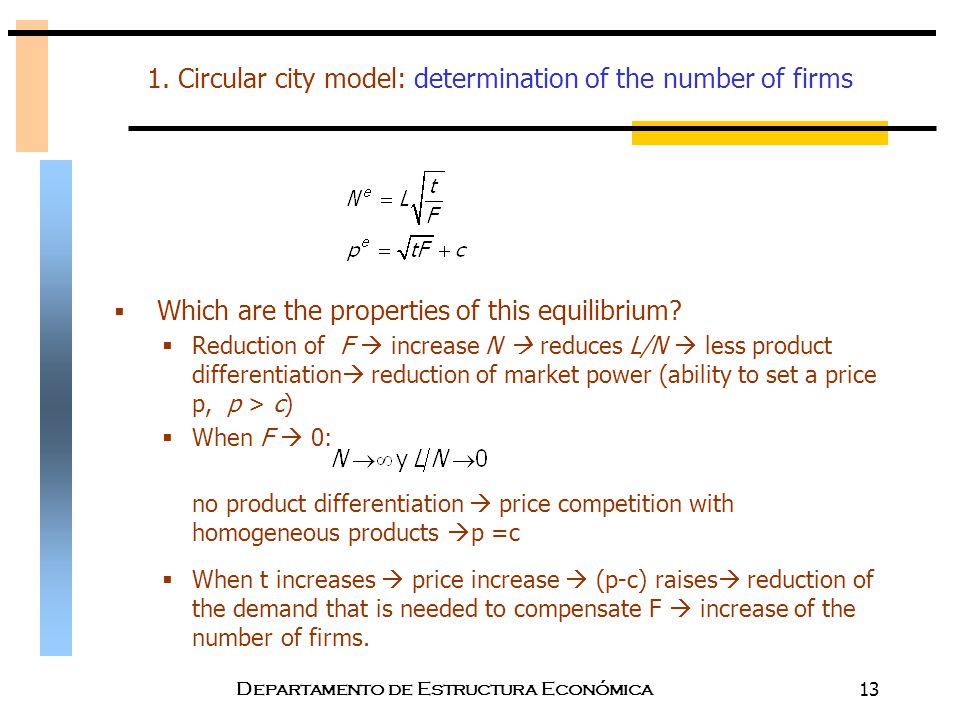 1. Circular city model: determination of the number of firms