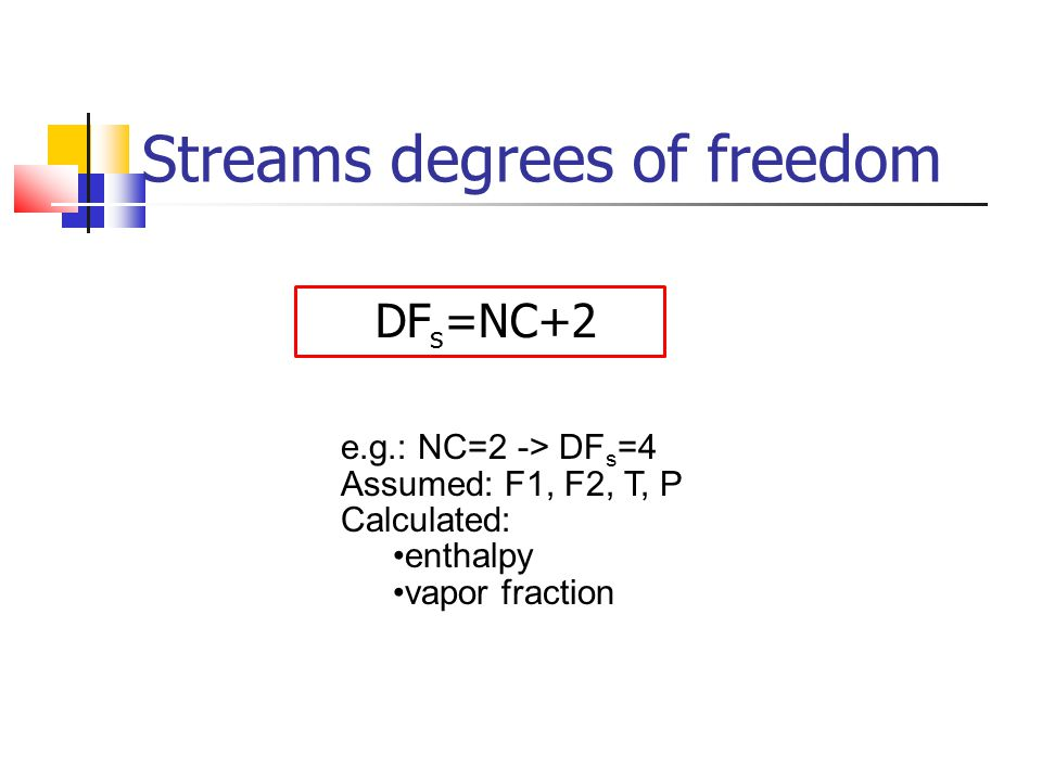 Streams degrees of freedom