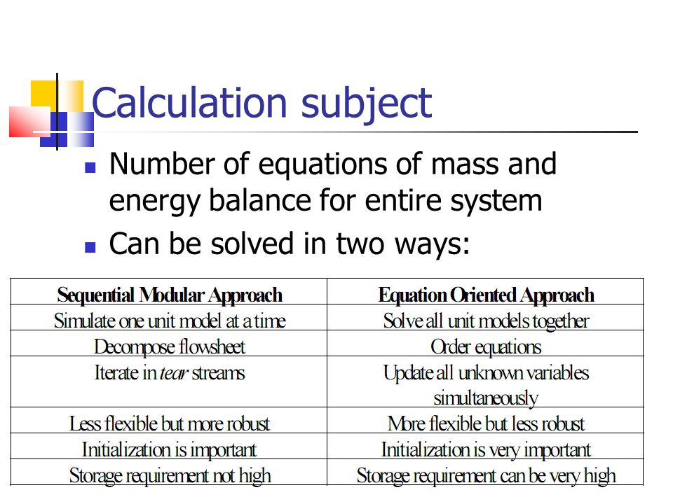 Calculation subject Number of equations of mass and energy balance for entire system.