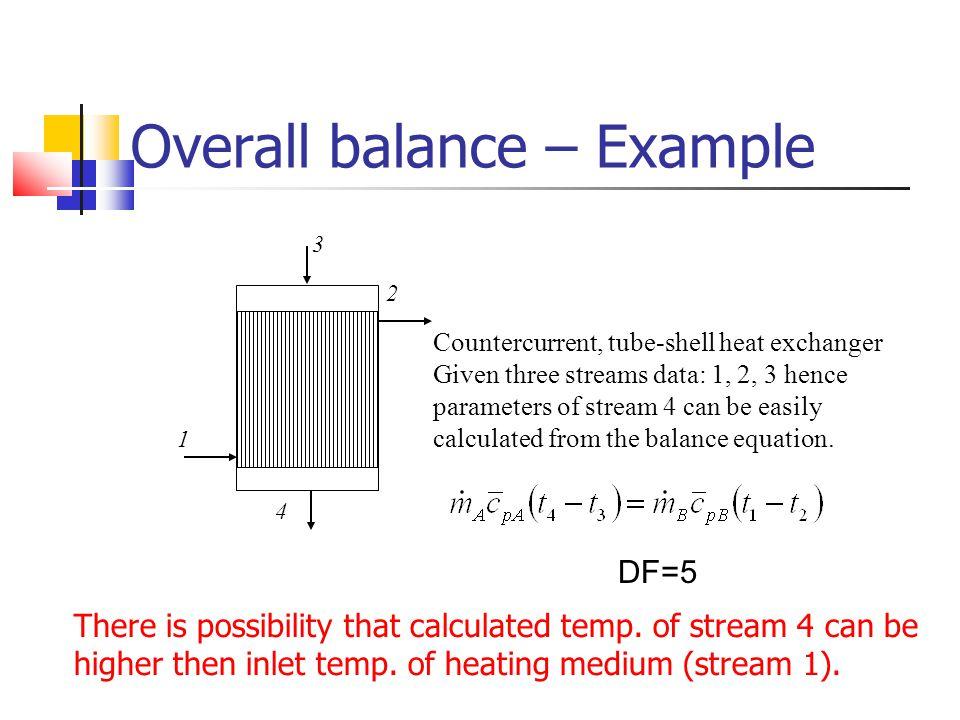 Overall balance – Example