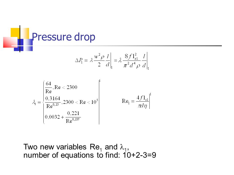 Pressure drop Two new variables Re1 and l1,