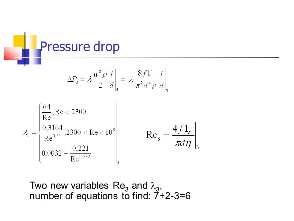 Pressure drop Two new variables Re3 and l3,
