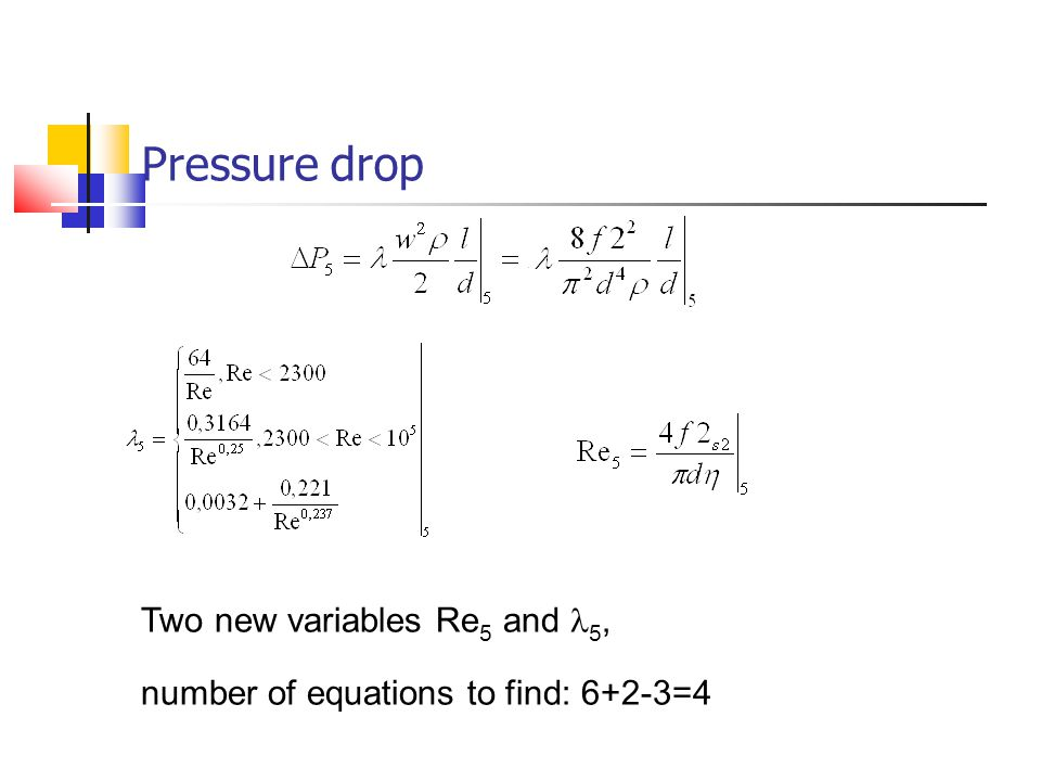 Pressure drop Two new variables Re5 and l5,