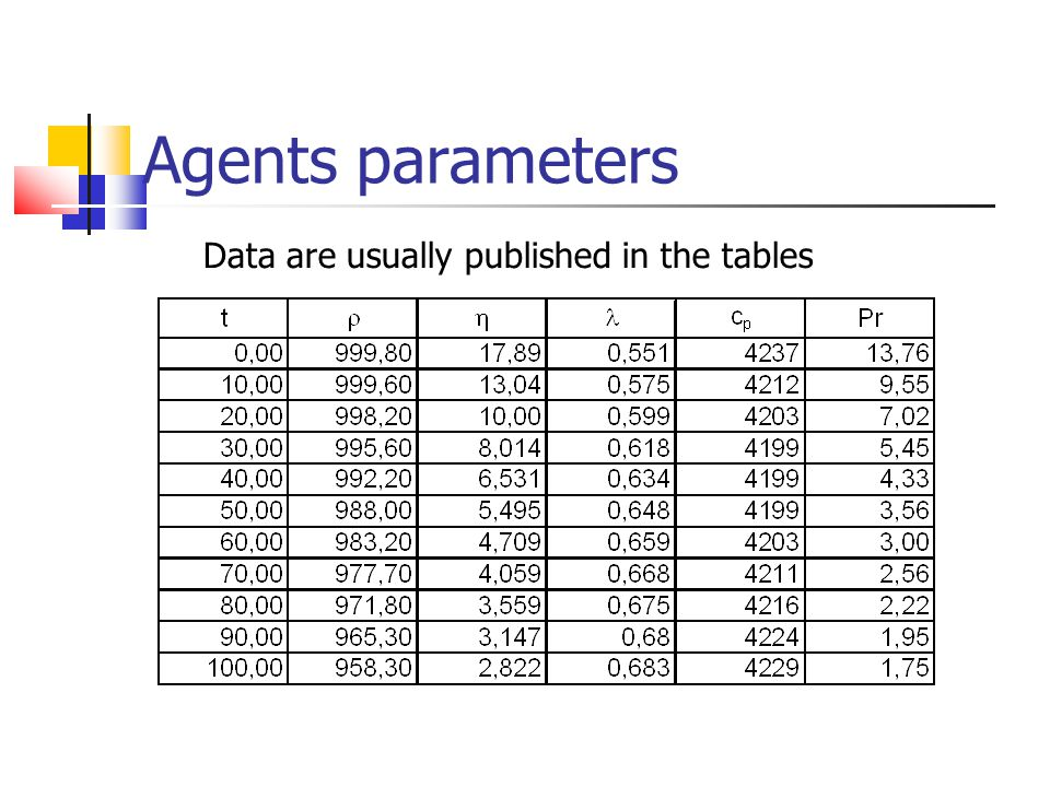 Agents parameters Data are usually published in the tables