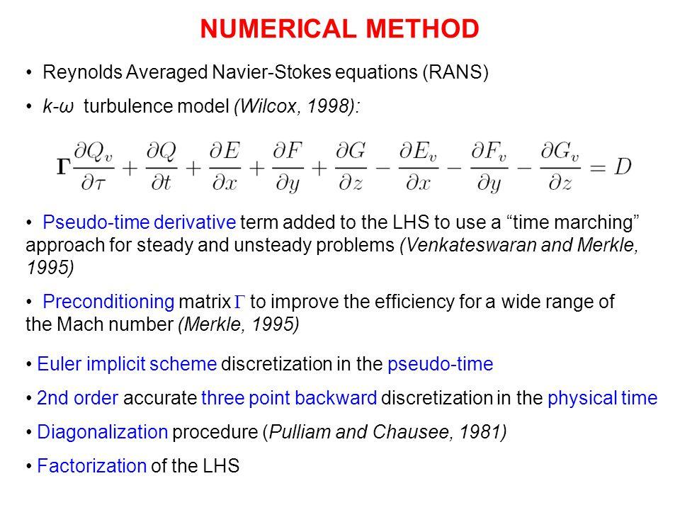 NUMERICAL METHOD Reynolds Averaged Navier-Stokes equations (RANS)