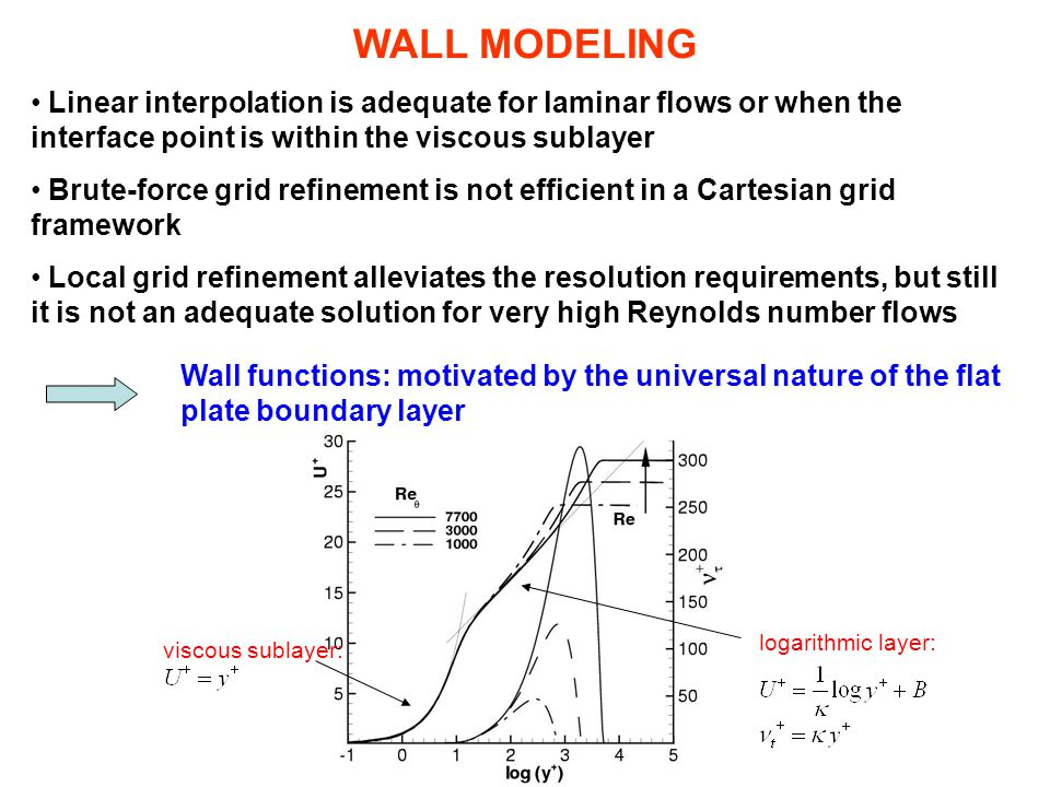WALL MODELING Linear interpolation is adequate for laminar flows or when the interface point is within the viscous sublayer.