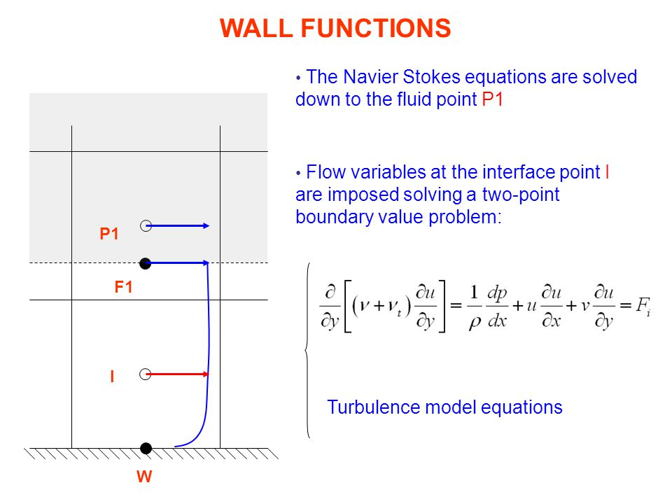 WALL FUNCTIONS The Navier Stokes equations are solved down to the fluid point P1.