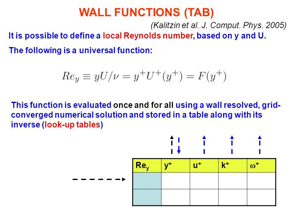WALL FUNCTIONS (TAB) (Kalitzin et al. J. Comput. Phys. 2005)