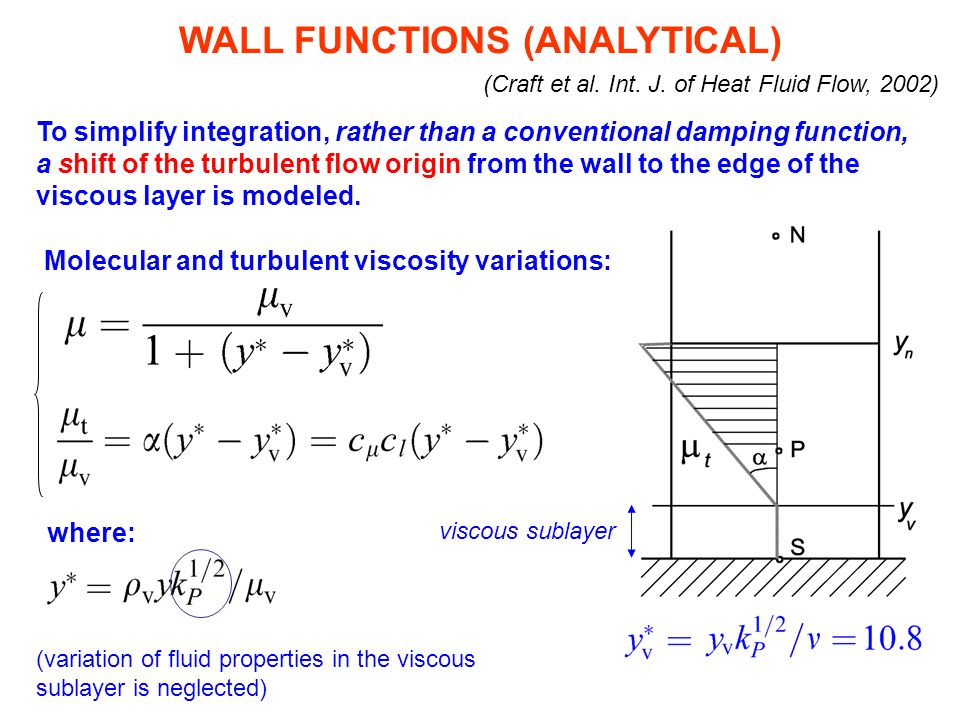 WALL FUNCTIONS (ANALYTICAL)