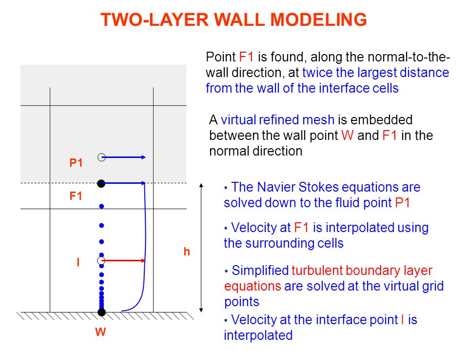 TWO-LAYER WALL MODELING