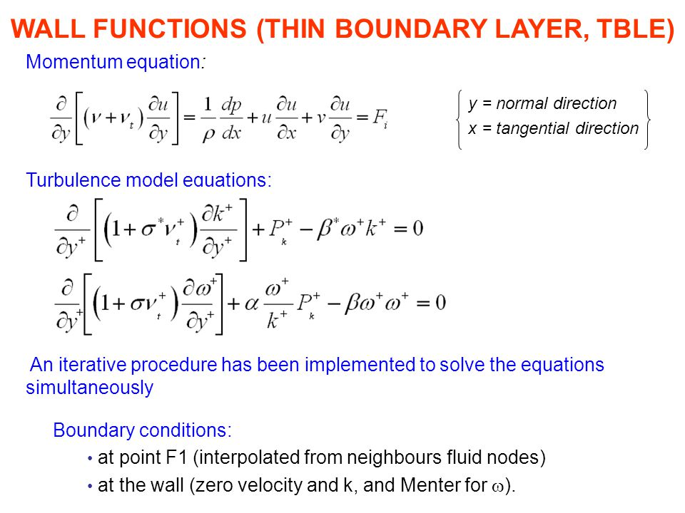 WALL FUNCTIONS (THIN BOUNDARY LAYER, TBLE)