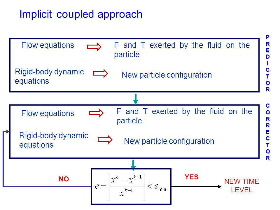 Implicit coupled approach