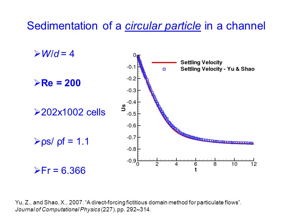 Sedimentation of a circular particle in a channel