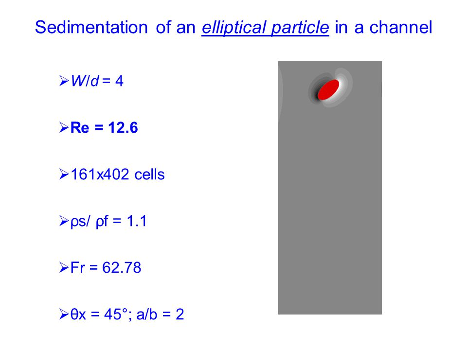 Sedimentation of an elliptical particle in a channel