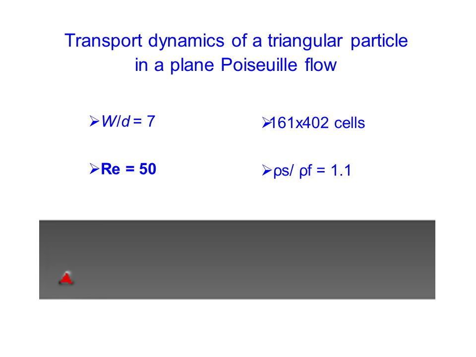 Transport dynamics of a triangular particle in a plane Poiseuille flow
