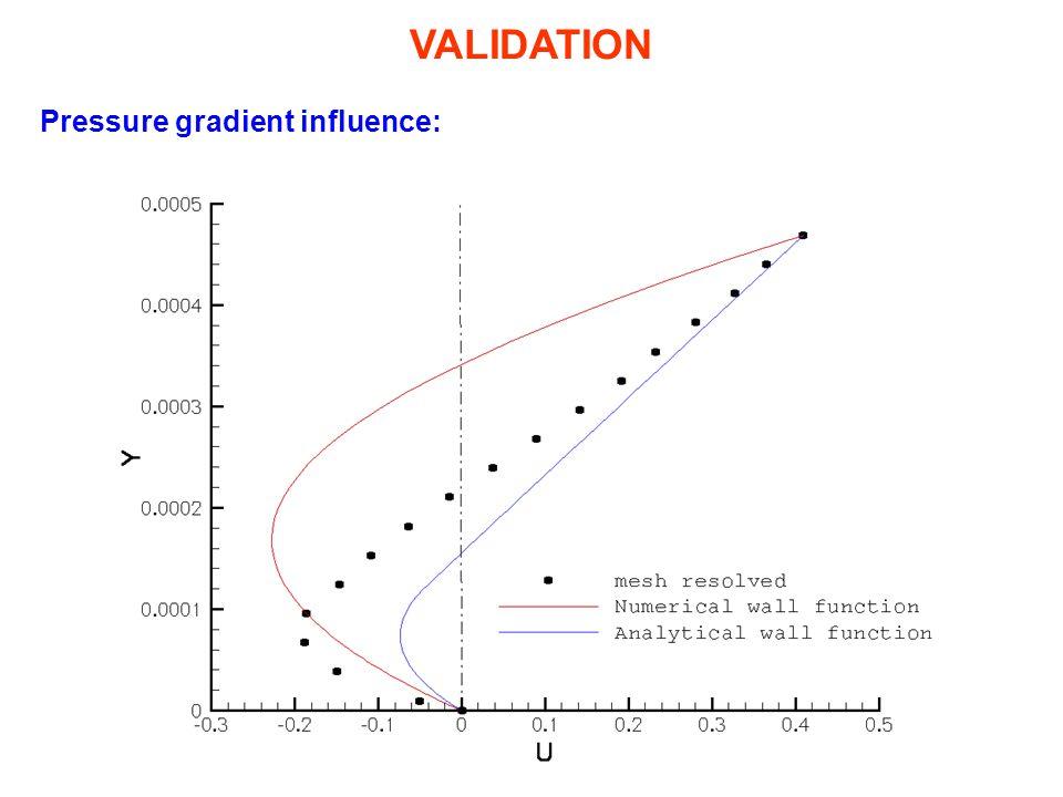 VALIDATION Pressure gradient influence: