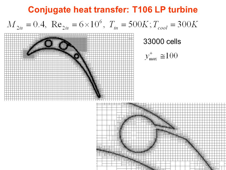 Conjugate heat transfer: T106 LP turbine