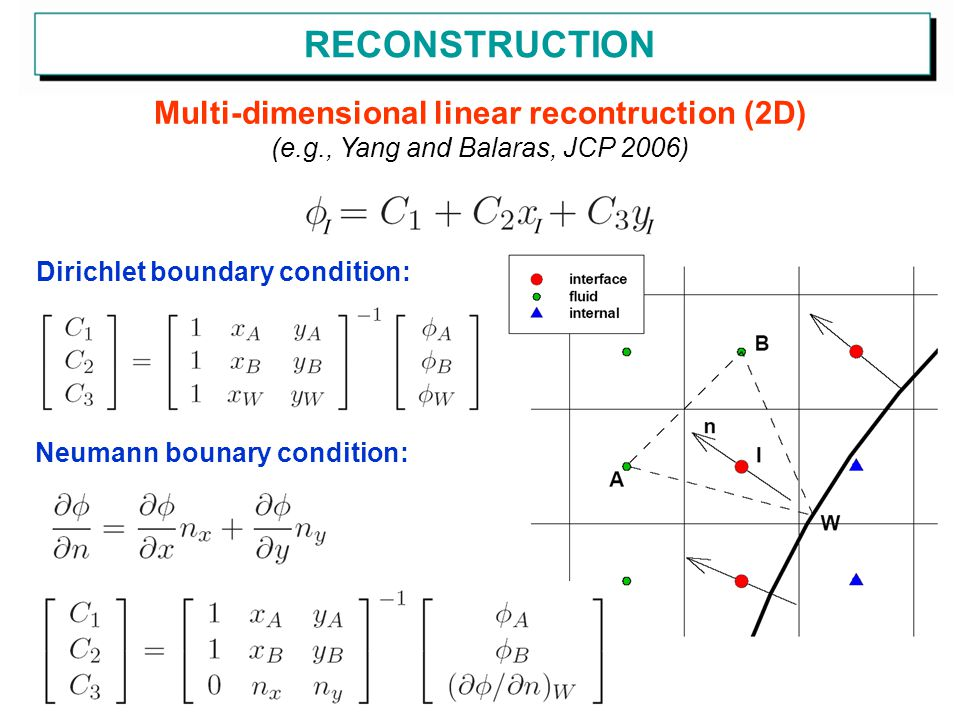 Multi-dimensional linear recontruction (2D)