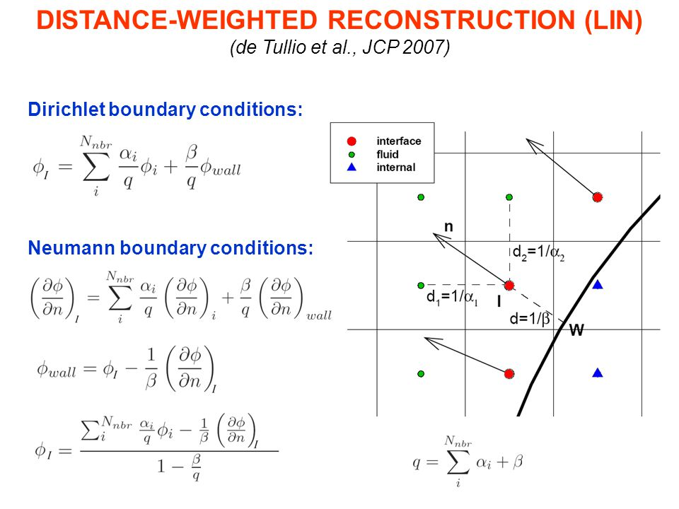 DISTANCE-WEIGHTED RECONSTRUCTION (LIN)