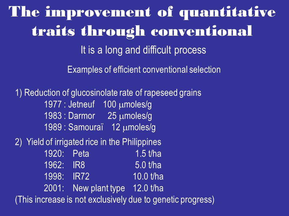 The improvement of quantitative traits through conventional