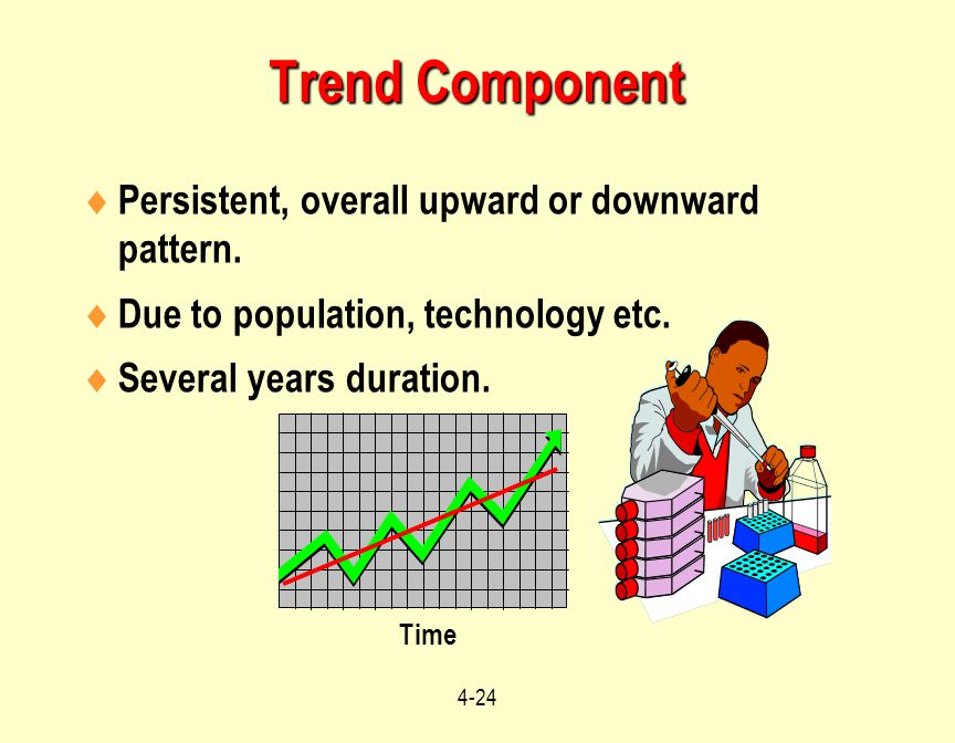 Trend Component Persistent, overall upward or downward pattern.