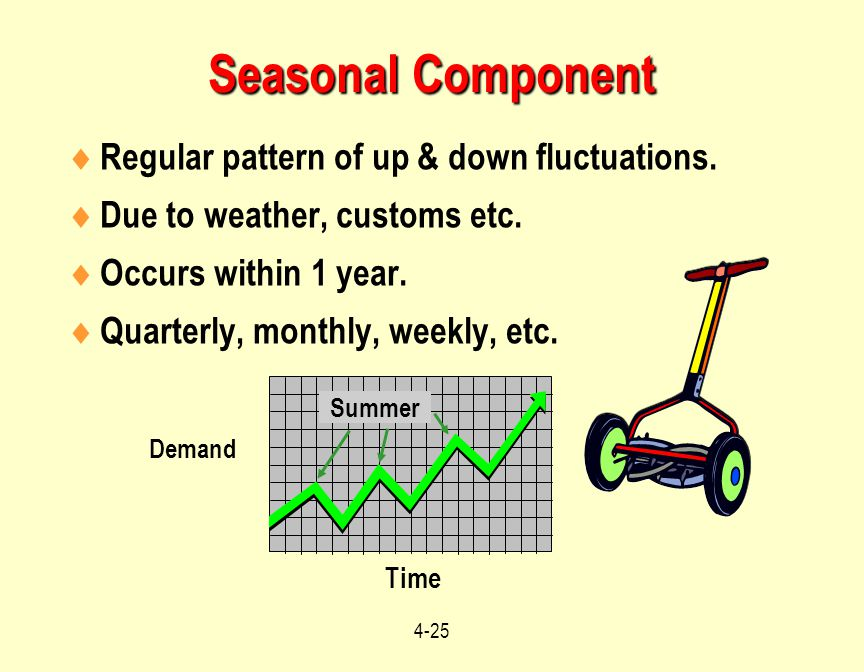 Seasonal Component Regular pattern of up & down fluctuations.