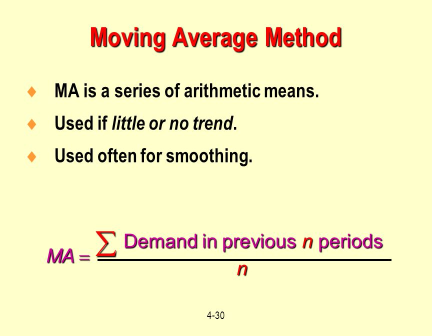  Moving Average Method MA is a series of arithmetic means.
