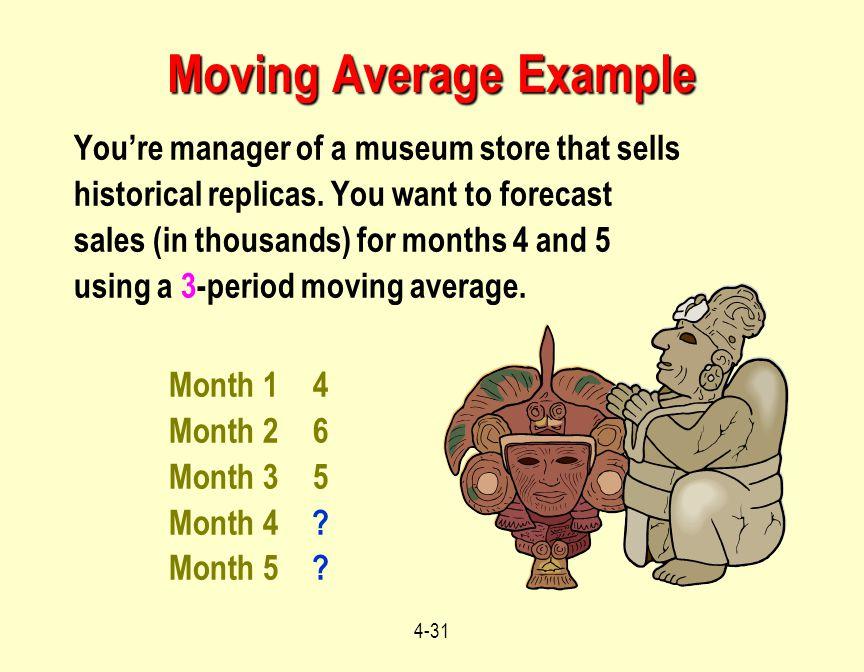 Moving Average Example