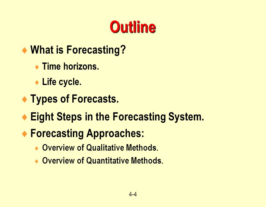 Outline What is Forecasting Types of Forecasts.