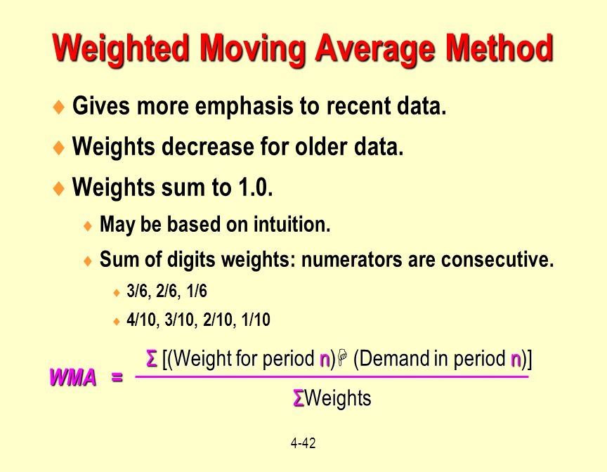 Weighted Moving Average Method