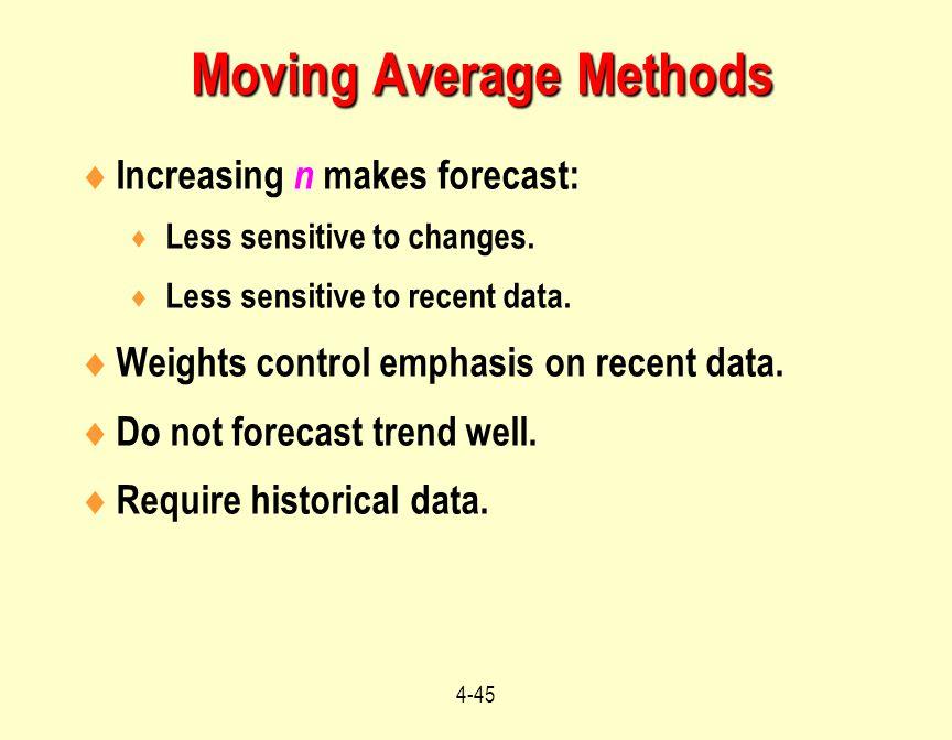 Moving Average Methods